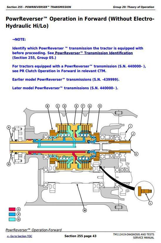 TM112419 - John Deere Tractors 5083E, 5093E, 5101E, including Limited Models Diagnostic Service Manual - 1