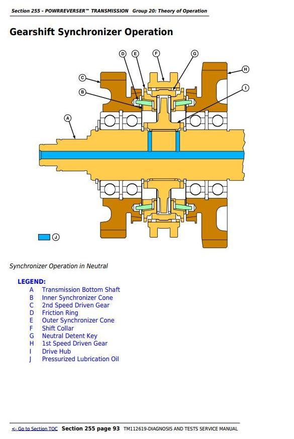 TM112619 - John Deere 5083EN, 5093EN, 5101EN Tractors Diagnostic and Tests Service Manual - 3