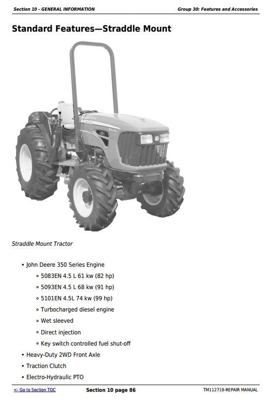 TM112719 - John Deere 5083EN, 5093EN, 5101EN Tractors Repair Technical Service Manual - 1