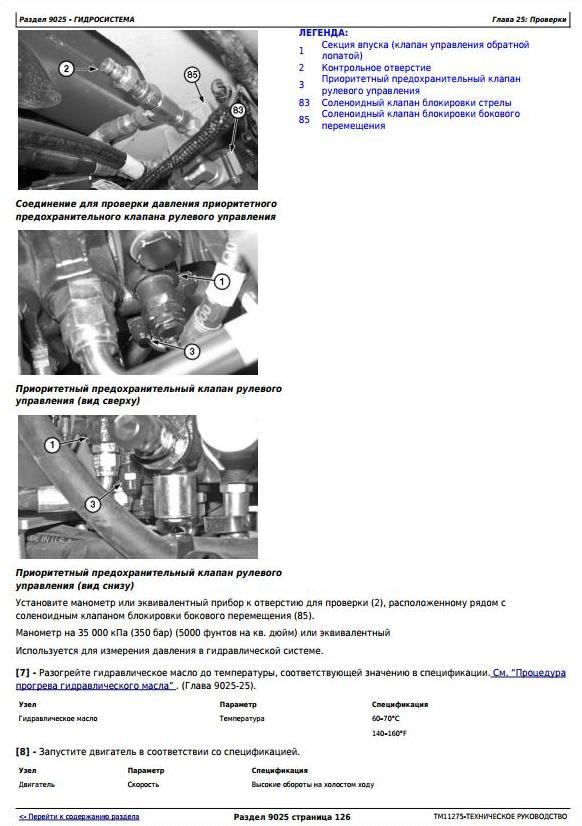 John Deere backhoe loader Diagnostic Manual 325J (TM11275) - 1