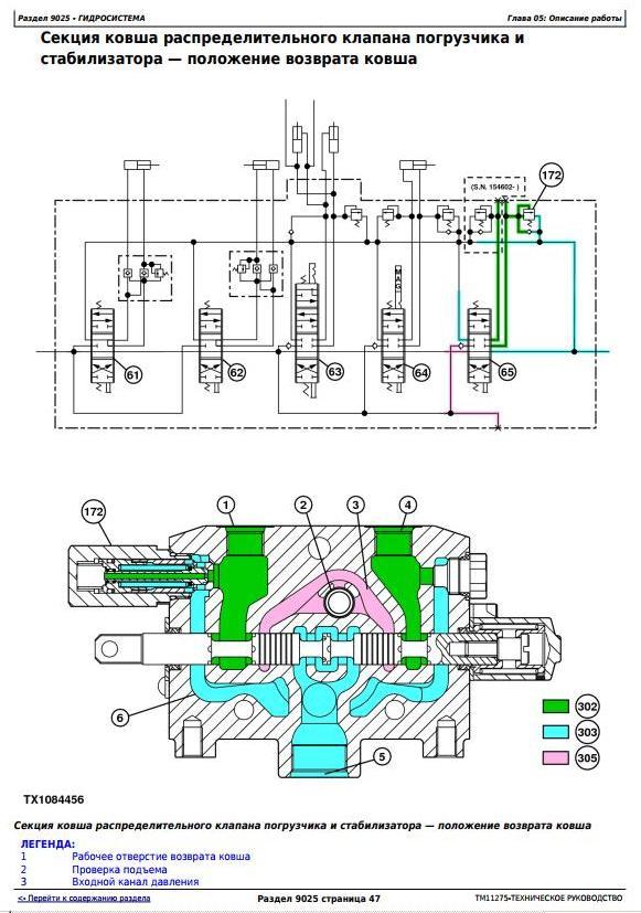 John Deere backhoe loader Diagnostic Manual 325J (TM11275) - 2