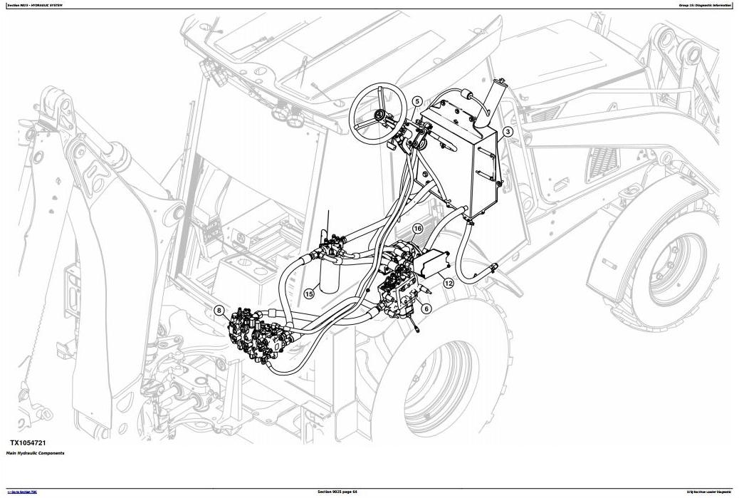 TM11299 - John Deere 325J Side Shift Loader Diagnostic, Operation and Test Service Manual - 3