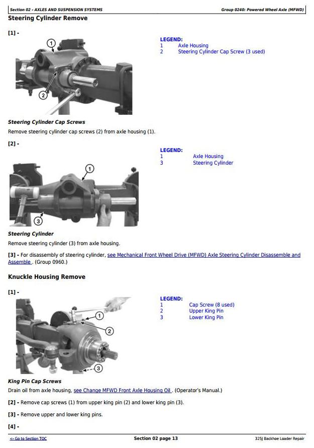 TM11300 - John Deere 325J Side Shift Loader Service Repair Technical Manual - 1