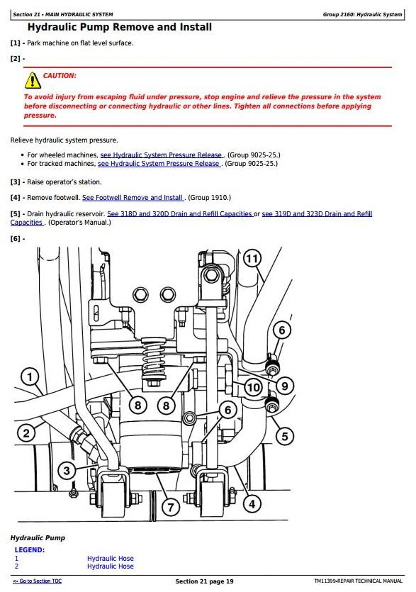 TM11399 - John Deere 318D, 319D, 320D, 323D Skid Steer Loader w.Manual Controls Service Repair Manual - 2