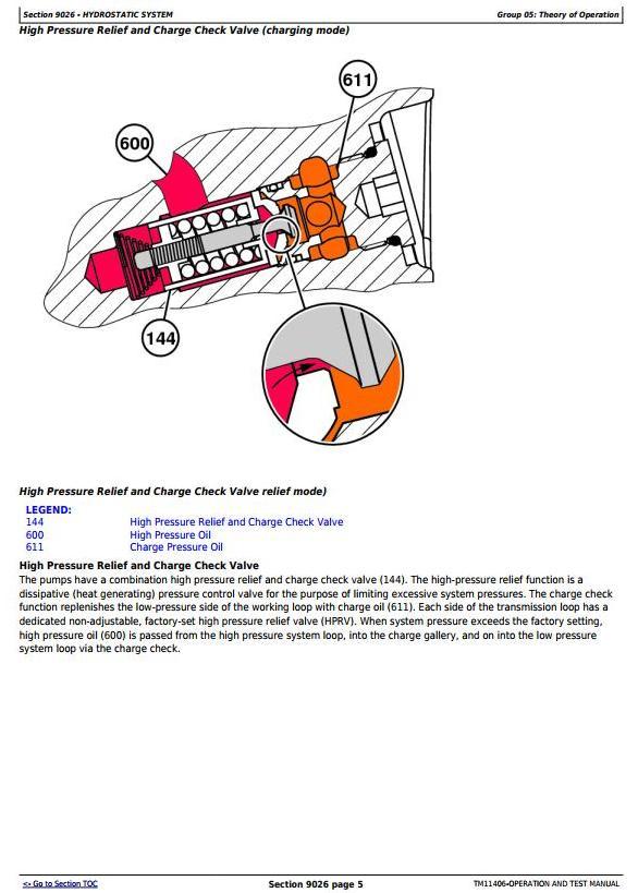 TM11406 - John Deere 318D, 320D Skid Steer Loader with EH Controls Diagnostic & Test Service Manual - 2