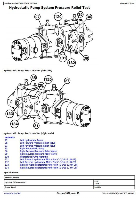 TM11414 - John Deere 319D, 323D Skid Steer Loader w.Manual Controls Diagnostic & Test Service Manual - 2