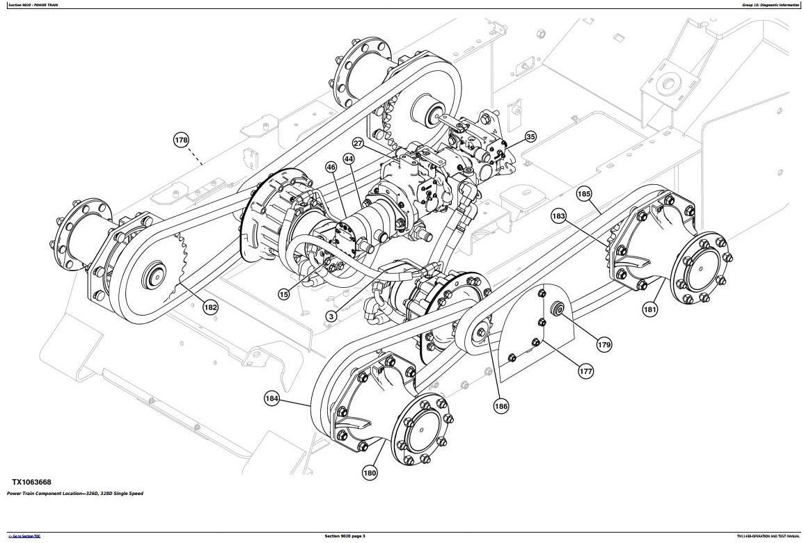 TM11430 - John Deere 326D, 328D, 332D Skid Steer Loader w.Manual Controls Diagnostic Service Manual - 3