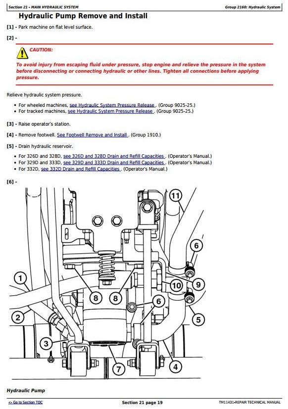 TM11431 - John Deere 326D, 328D, 329D, 332D, 333D Skid Steer Loader w.Manual Controls Repair Manual - 1