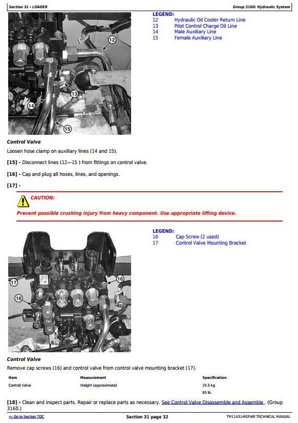 TM11431 - John Deere 326D, 328D, 329D, 332D, 333D Skid Steer Loader w.Manual Controls Repair Manual - 2