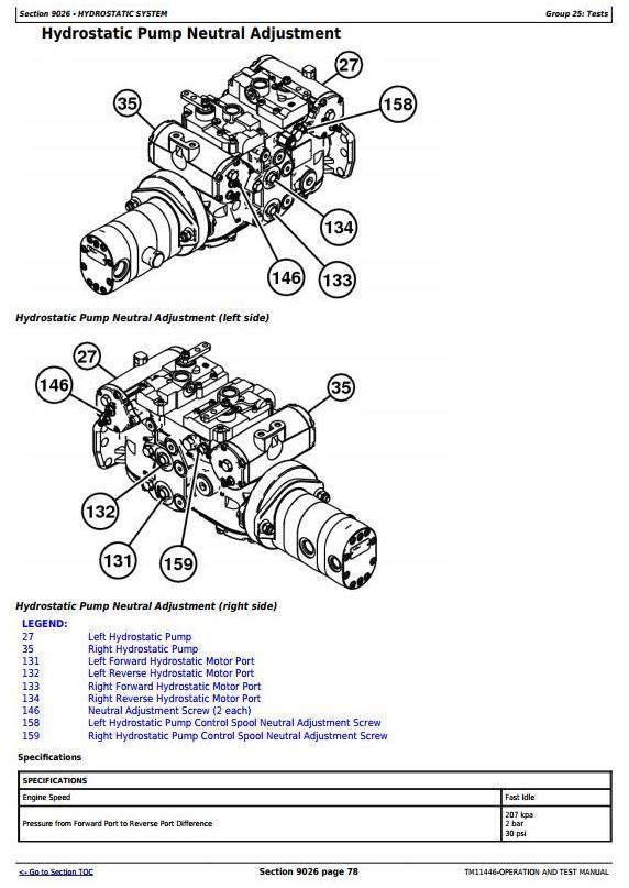 TM11446 - John Deere 329D, 333D Skid Steer Loader w.Manual Controls Diagnostic & Test Service Manual - 2