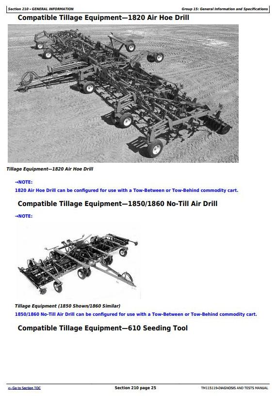 TM115119 - John Deere 1910 (SN.750101-) Hydraulic drv Tow-Between Commodity Air Carts Diagnosis Manual - 3