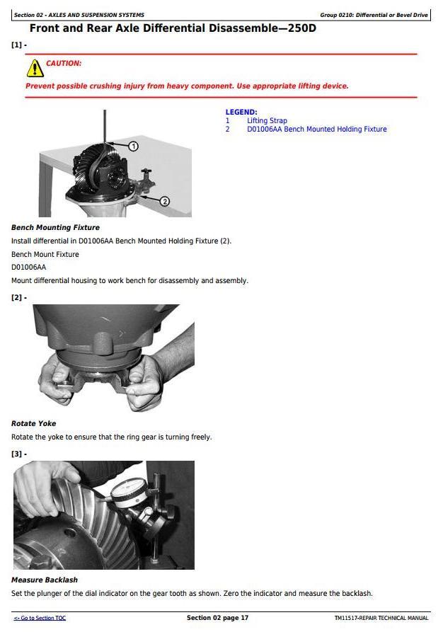 TM11517 - John Deere 250D, 300D Ser.2 Articulated Dump Truck (SN:626761-642000) Service Repair Manual - 1