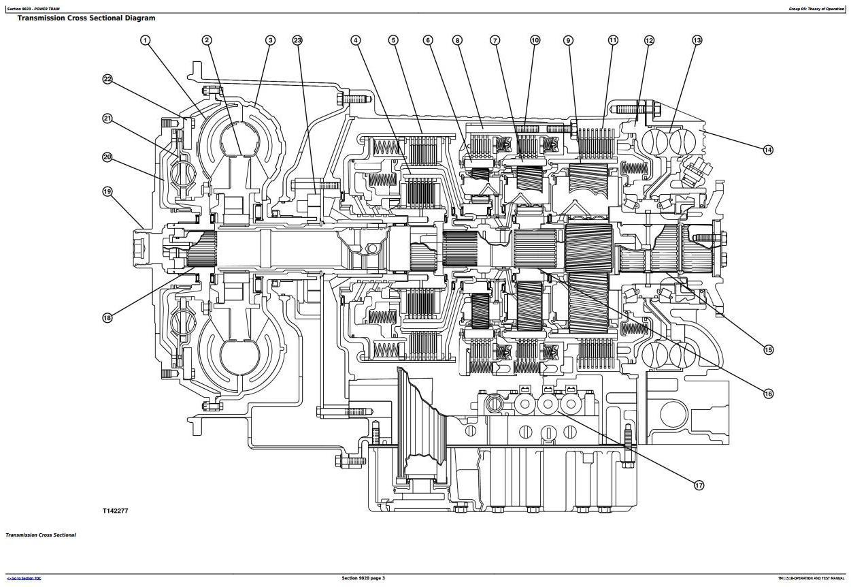 TM11518 - John Deere 350D Series II, 400D Series II Truck Articulated Dump Operation and Test Manual - 1