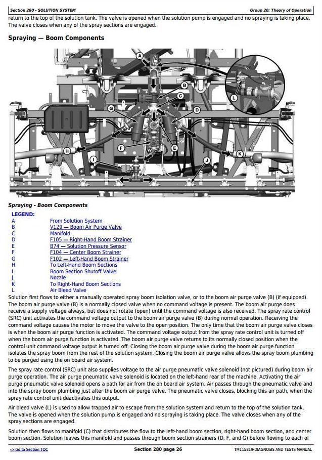 TM115819 - John Deere R4030, R4038, R4045 Self-Propelled Sprayer Diagnostic and Tests Service Manual - 3
