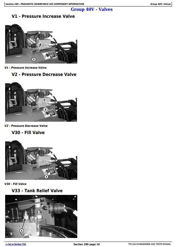 TM116219 - John Deere Deere/Bauer DB37 DB44DB50 DB55 DB58 DB60 DB120 Planters (SN.740101-745000) Service Manual - 2