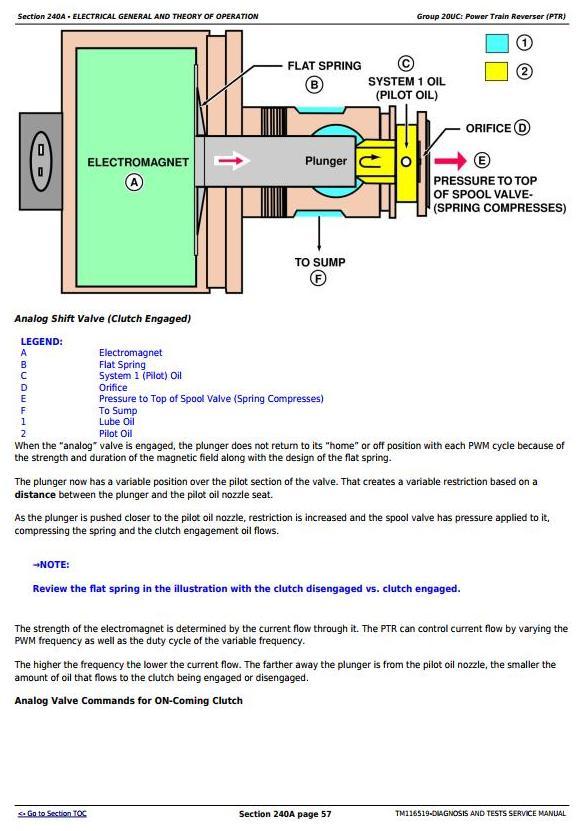 TM116519 - John Deere 5075M, 5085M, 5100M, 5100MH, 5100ML, 5115M, 5115ML Tractors Diagnosis Manual - 1