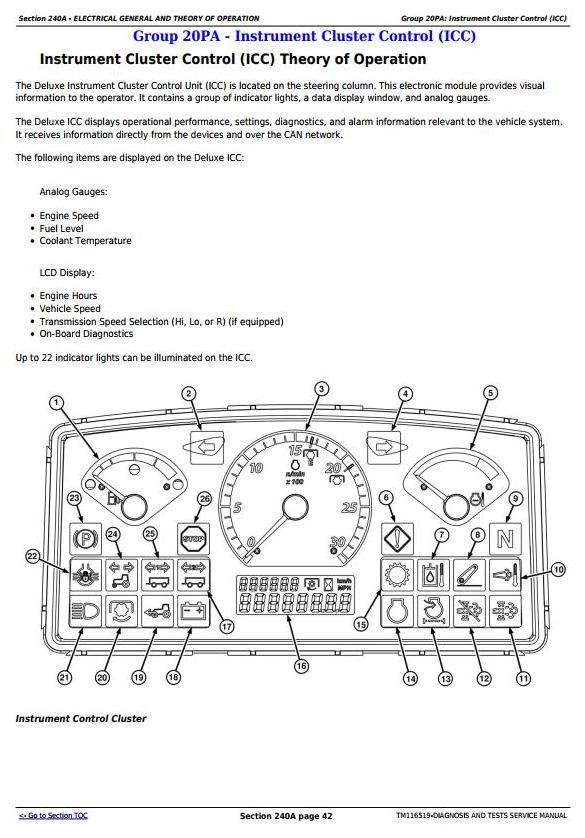 TM116519 - John Deere 5075M, 5085M, 5100M, 5100MH, 5100ML, 5115M, 5115ML Tractors Diagnosis Manual - 2