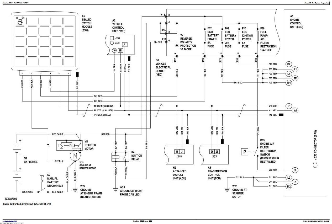 TM11743 - John Deere 744K 4WD Loader (SN. 632968—664100) Diagnostic, Operation & Test Service Manual - 1