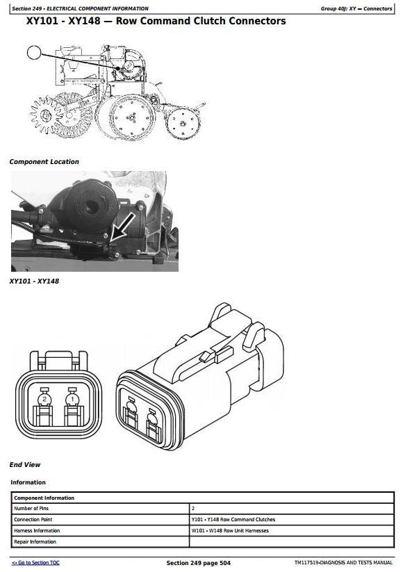 TM117519 - John Deere DB Ser. Planters (SN.745101-750100) SeedStar Frame& Hydraulics Diagnostic Manual - 2