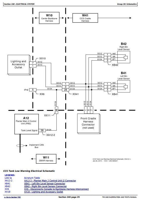 TM118219 - John Deere 1720, 1725 SeedStar 16 Row Planter (SN.745101-) Diagnostic Service Manual - 3