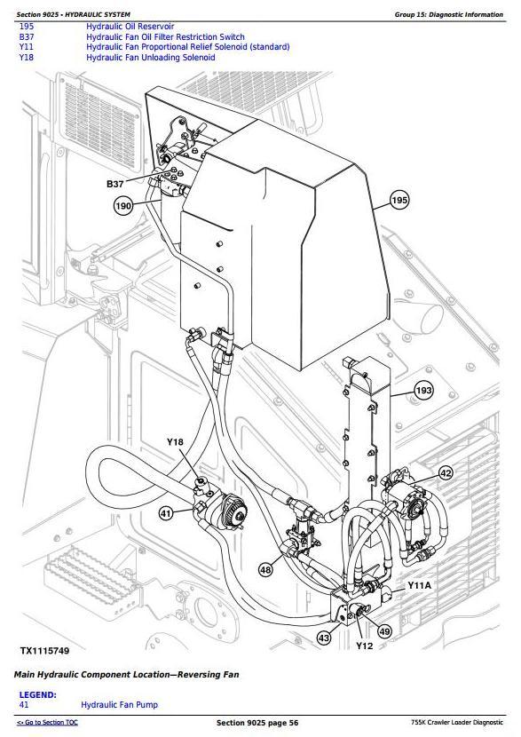 TM12049 - John Deere 755K Crawler Loader Diagnostic, Operation and Test Service Manual - 2