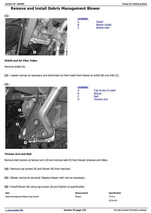 TM120819 - John Deere S650, S660, S670, S680, S685, S690 STS Combines Service Repair Technical Manual - 1