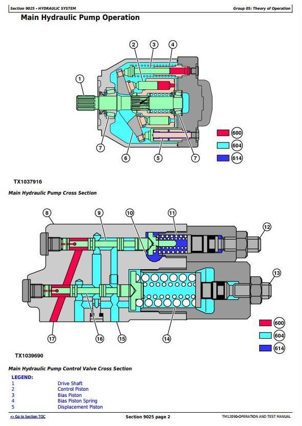 TM12090 - John Deere 444K w.Engine 4045HDW54 (T3) 4WD Loader (SN.642101-670307) Diagnostic Manual - 2