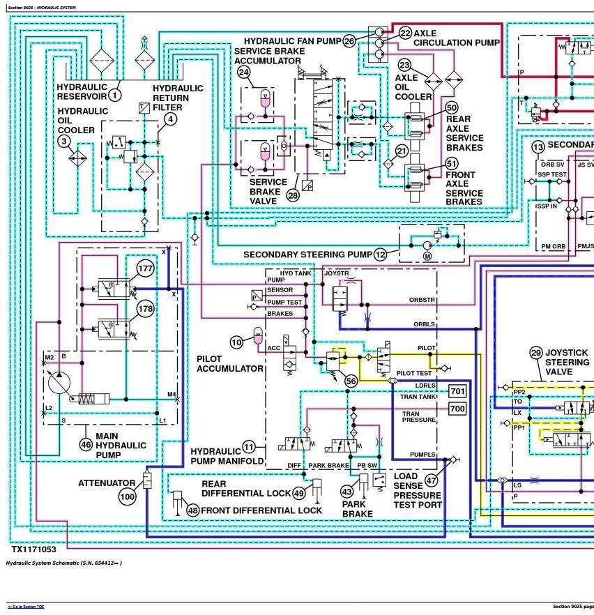 TM12097 - John Deere 544K 4WD Loader (SN.E642665-670307) w.Engine 6068HDW84 Diagnostic Service Manual - 3