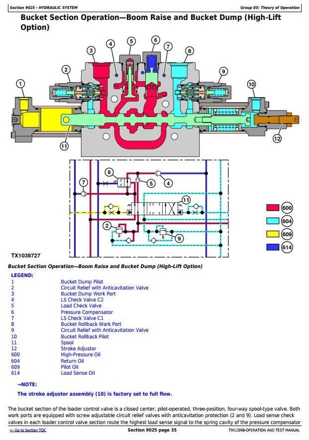 TM12098 - John Deere 544K 4WD Loader (SN.D642665-670307) w.Engine 6068HDW74 Diagnostic Service Manual - 2
