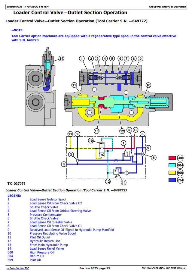 TM12101 - John Deere 624K 4WD Loader (SN.642635-658064) w.Engine 6068HDW78 Diagnostic Service Manual - 2