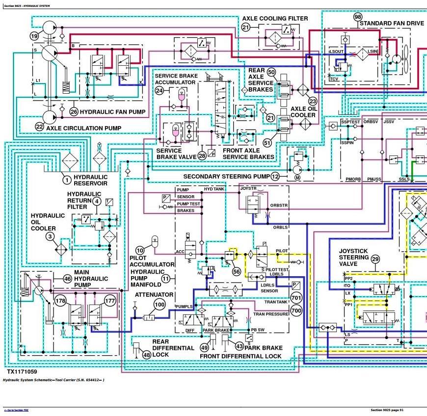 TM12101 - John Deere 624K 4WD Loader (SN.642635-658064) w.Engine 6068HDW78 Diagnostic Service Manual - 3