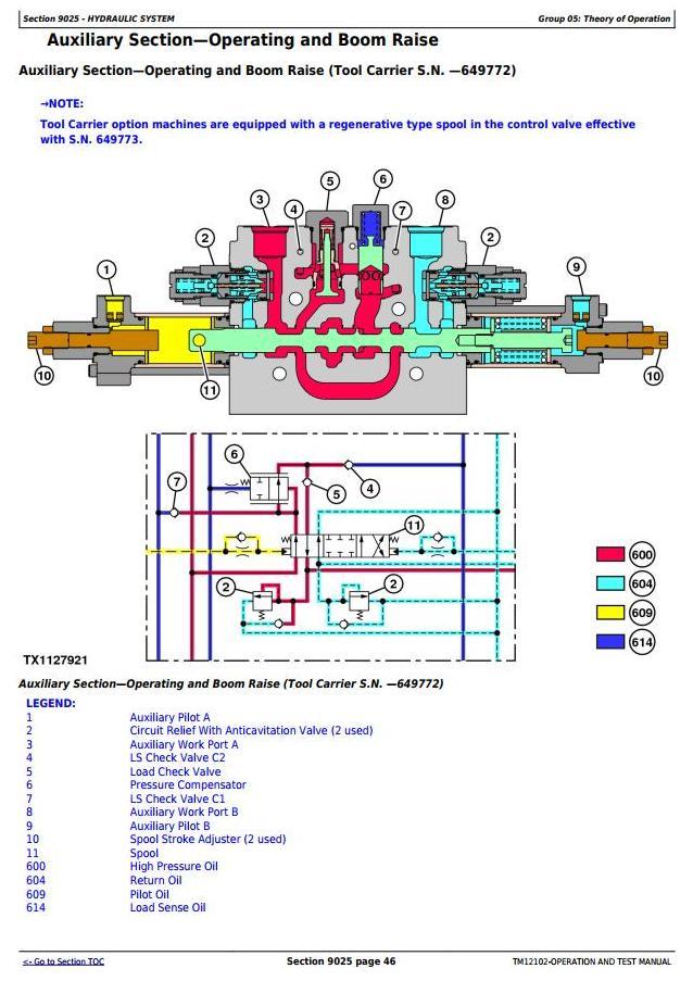 TM12102 - John Deere 624K 4WD Loader (SN.642635-658064) w.Engine 6068HDW79, 6068HDW83 Diagnostic Manual - 2