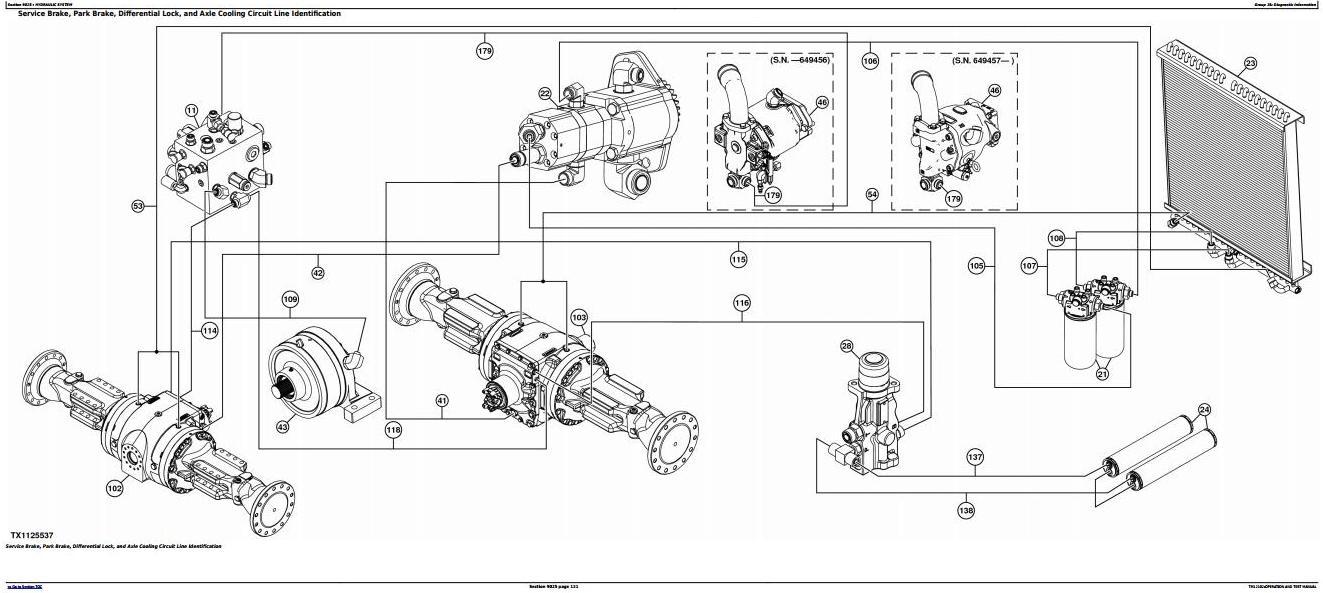 TM12102 - John Deere 624K 4WD Loader (SN.642635-658064) w.Engine 6068HDW79, 6068HDW83 Diagnostic Manual - 3