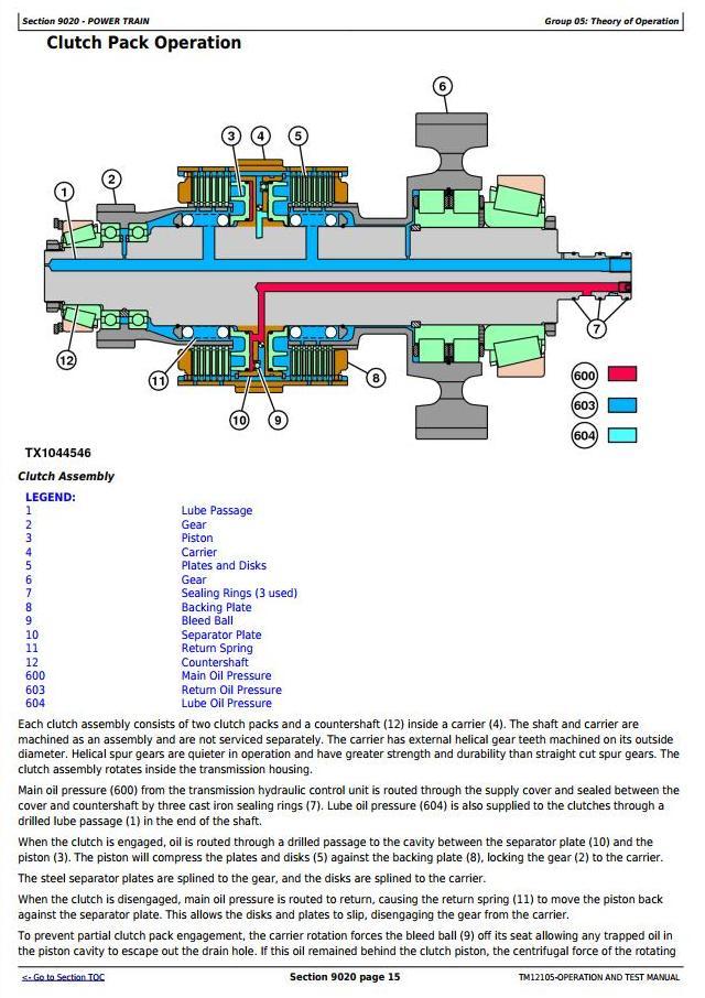 TM12105 - John Deere 644K 4WD Loader (SN.E634315-658064) w.Engine 6090HDW13 Diagnostic Service Manual - 2