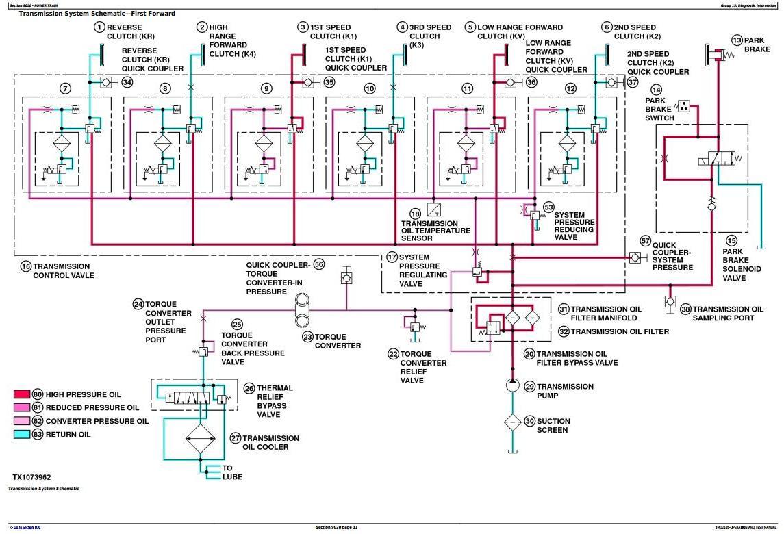 TM12105 - John Deere 644K 4WD Loader (SN.E634315-658064) w.Engine 6090HDW13 Diagnostic Service Manual - 3
