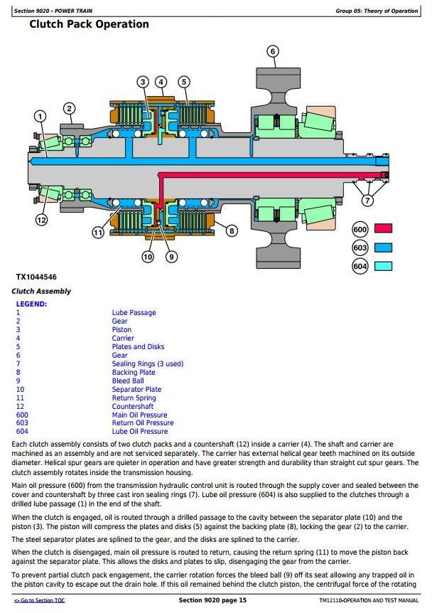 TM12110 - John Deere 724K 4WD Loader (SN. C642718-658064; D642722-658064) Diagnostic Service Manual - 2