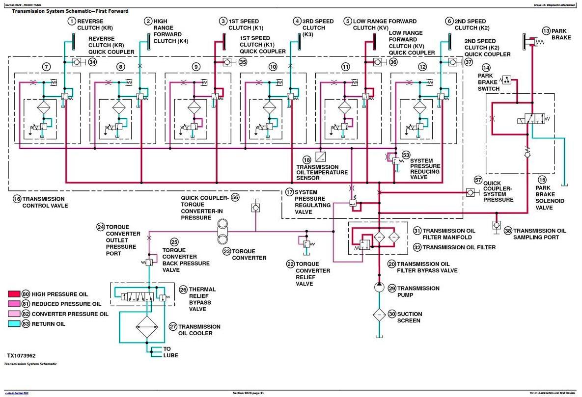 TM12110 - John Deere 724K 4WD Loader (SN. C642718-658064; D642722-658064) Diagnostic Service Manual - 3
