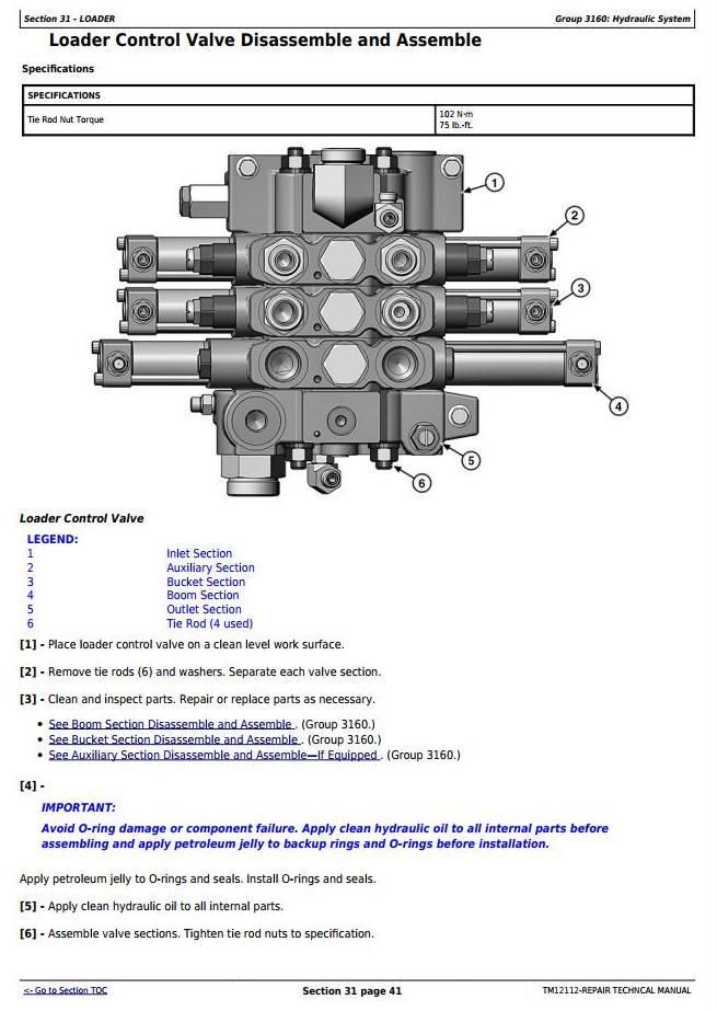 TM12112 - John Deere 724K 4WD Loader (SN.C642718-658064;D642722-658064) Service Repair Technical Manual - 3