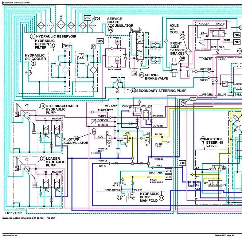 TM12114 - John Deere 824K 4WD Loader (SN.641970—664099) Diagnostic, Operation & Test Service Manual - 3