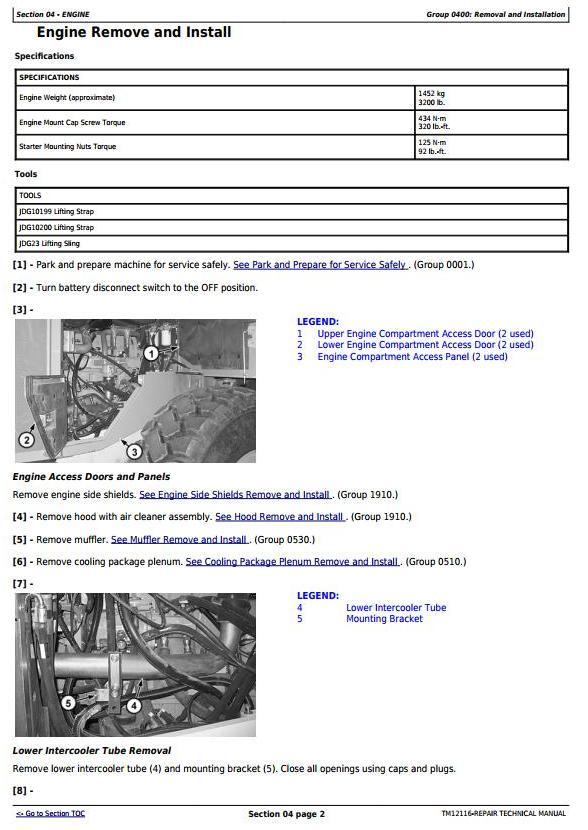 TM12116 - John Deere 824K 4WD Loader (SN.641970—664099) w.T3/S2 Engines Service Repair Technical Manual - 3