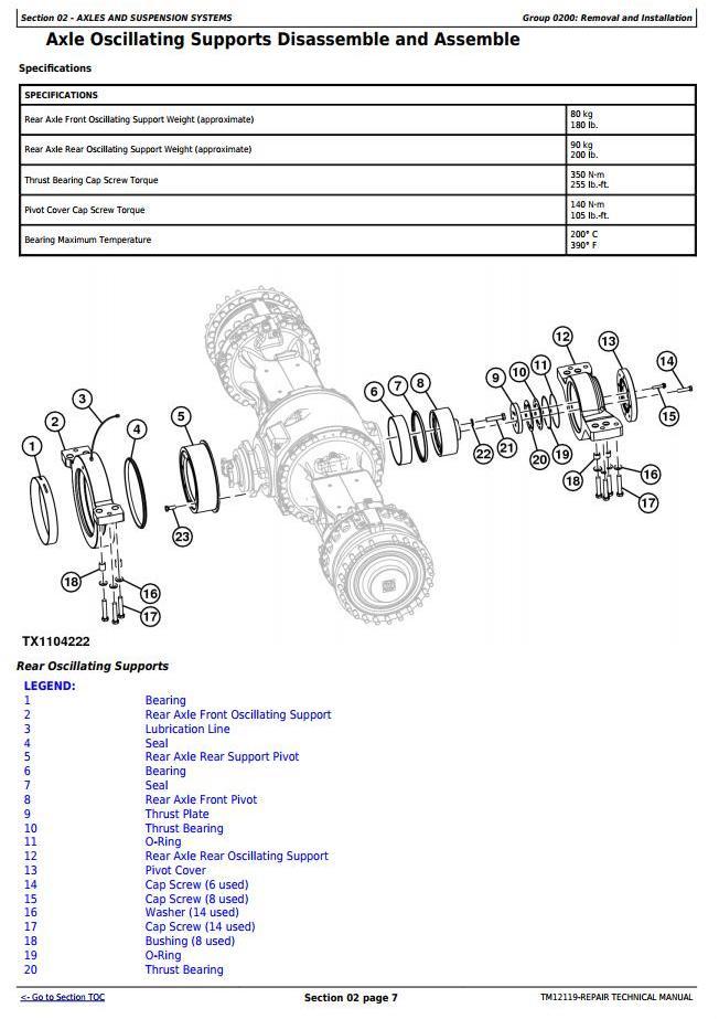 TM12119 - John Deere 844K Series II 4WD Loader (SN. E645194—664097) Service Repair Tehnical Manual - 1