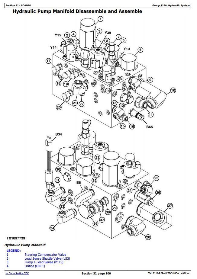 TM12119 - John Deere 844K Series II 4WD Loader (SN. E645194—664097) Service Repair Tehnical Manual - 3