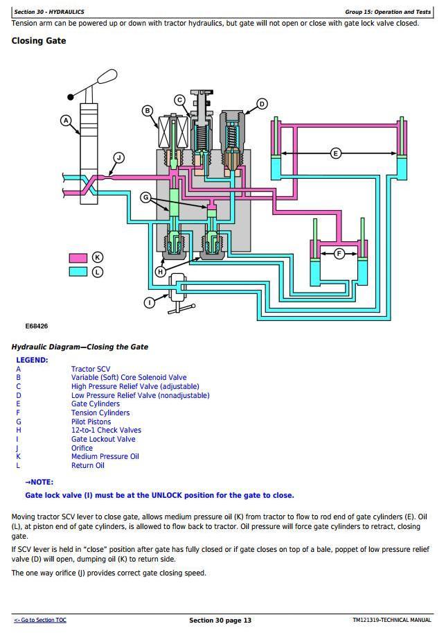 TM121319 - John Deere 469, 569 Premium Hay&Forage Round Balers All Inclusive Technical Service Manual - 2