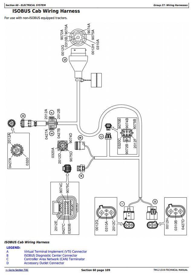 TM121319 - John Deere 469, 569 Premium Hay&Forage Round Balers All Inclusive Technical Service Manual - 3