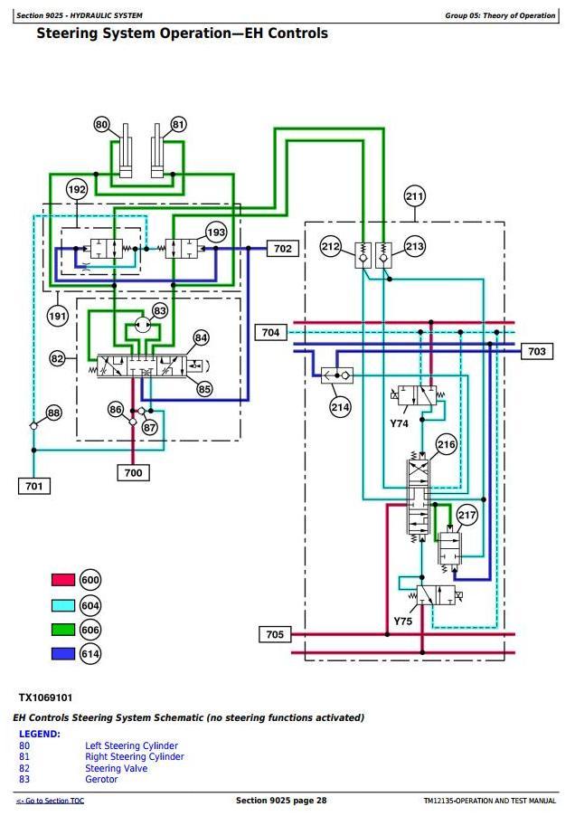 TM12135 - John Deere 670G, 670GP, 672G, 672GP (SN.634380—656507) Motor Grader Diagnostic Service Manual - 3