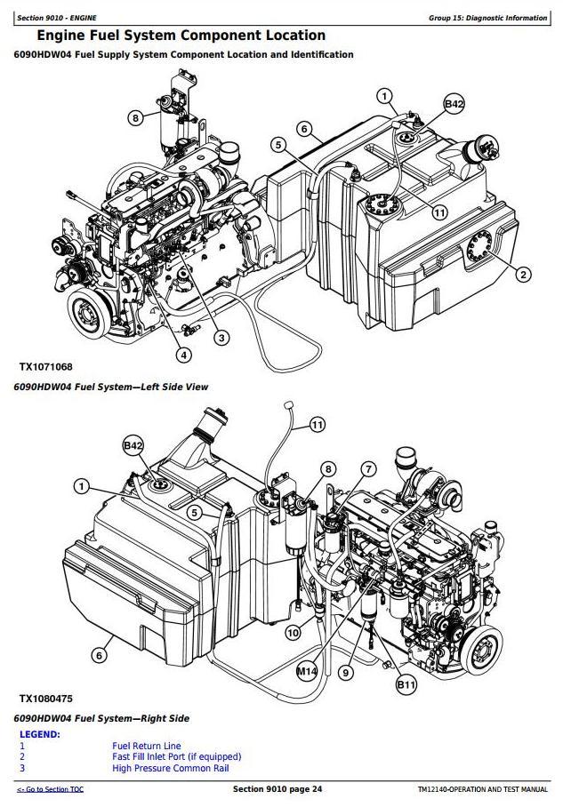 TM12140 - John Deere 770G, 770GP, 772G, 772GP (SN.634754—656507) Motor Grader Diagnostic Service Manual - 1