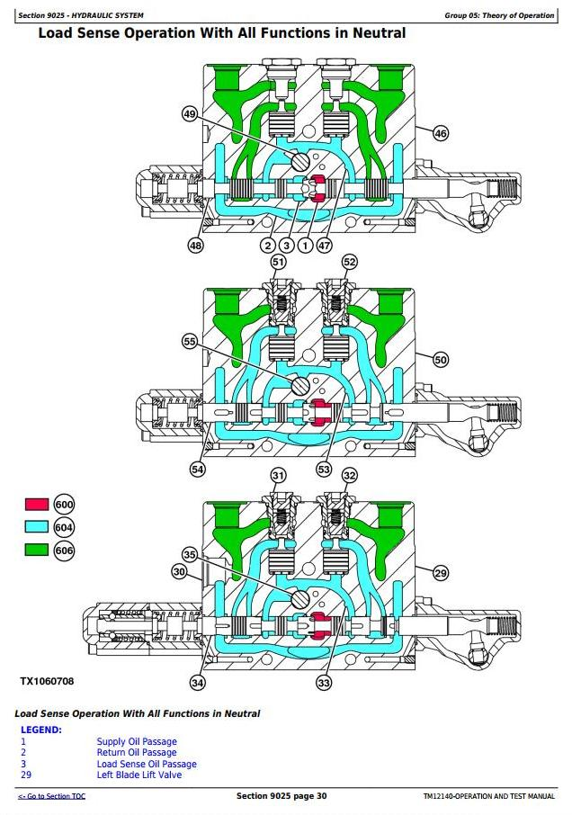 TM12140 - John Deere 770G, 770GP, 772G, 772GP (SN.634754—656507) Motor Grader Diagnostic Service Manual - 3