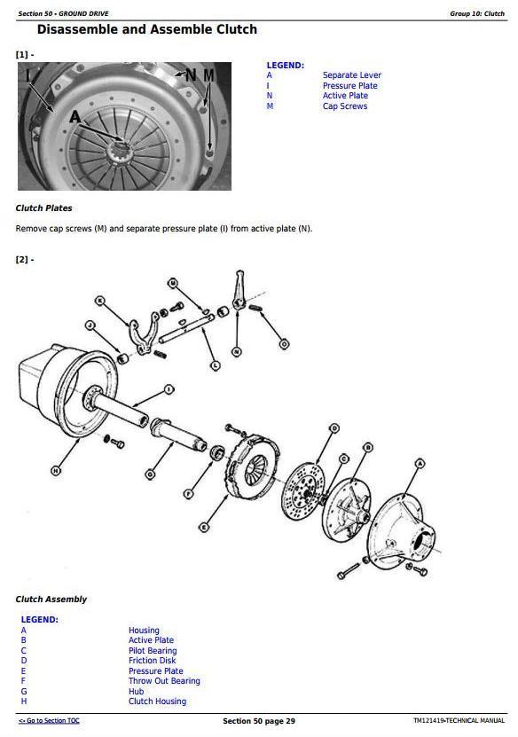 TM121419 - John Deere 4LZ-7, 4LZ-9 (C110) Combine Diagnostic and Repair Technical Service Manual - 2