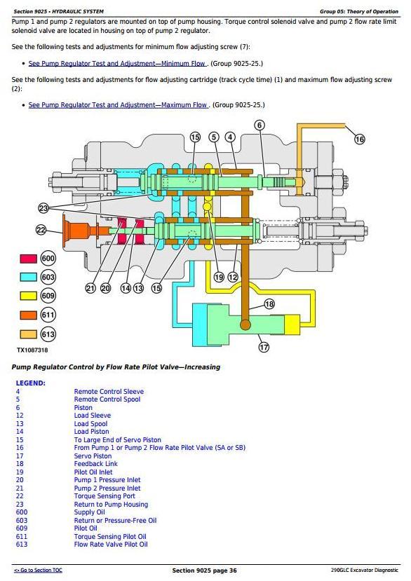TM12172 - John Deere 290GLC Excavator Diagnostic, Operation and Test Service Manual - 2
