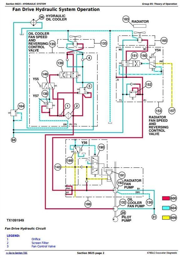 TM12175 - John Deere 670GLC Excavator Diagnostic, Operation and Test Service Manual - 2